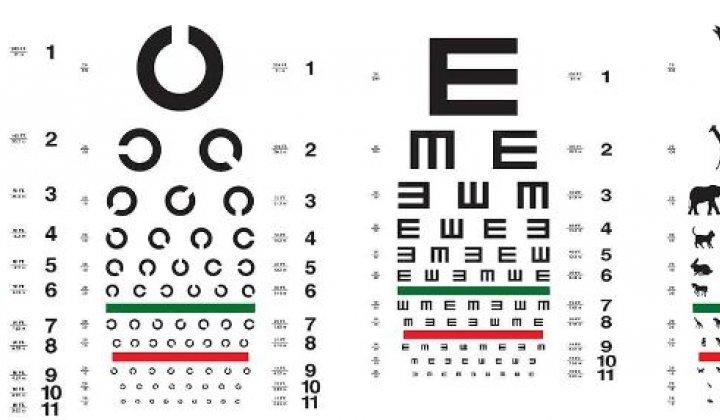 6 Loại Bảng Chữ Cái Đo Mắt Cận Thị | Hướng Dẫn Sử Dụng Chi tiết